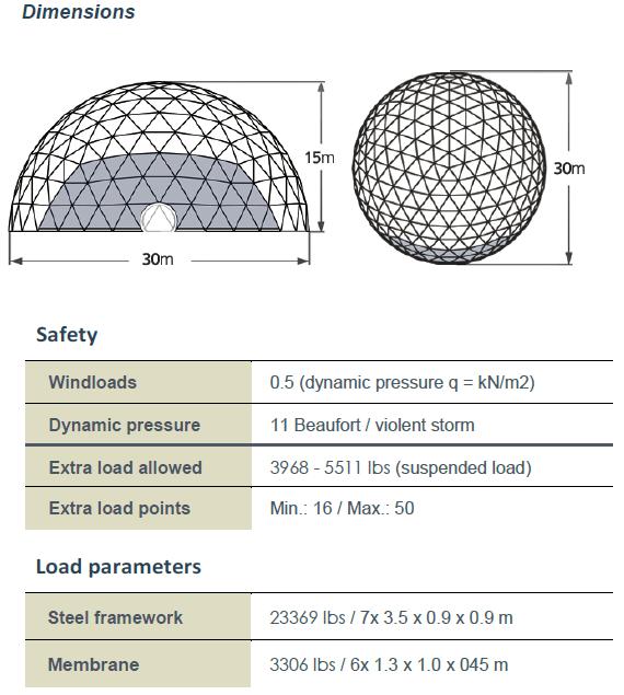 VOLO Dome 700 Dimensions